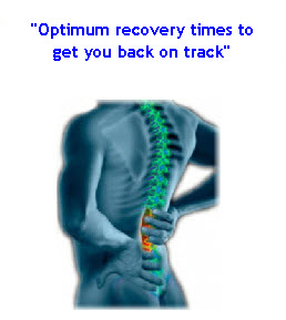 Optimum recovery times to get you back on track